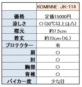 コミネ JK-114